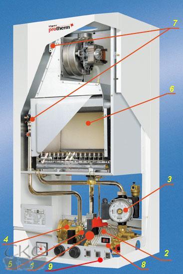 Теплообменник газовогокотла протерм вопро-ответ пластины теплообменникам